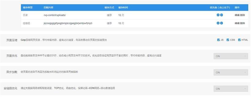 上海云盾CDN云加速性能优化设置