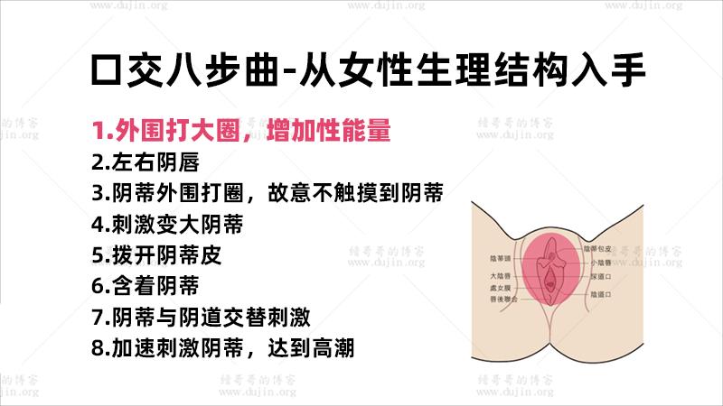 口交教程 – 舔阴8步教学,从生理结构入手,让女生阴蒂高潮