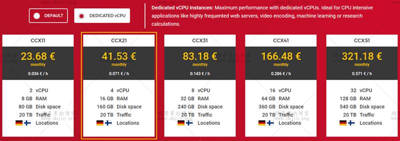 德国Hetzner专用实例:4核16G内存160G磁盘20T流量服务器评测