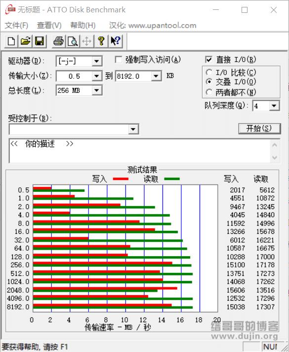 使用 ATTO Disk Benchmark 测试爱贝士(AIBEISHI)128G 的TF卡多项读写速度。