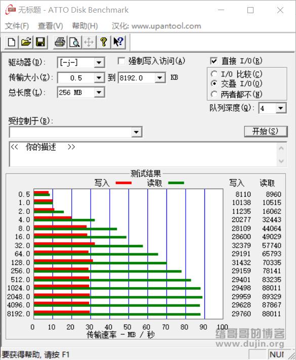 使用 ATTO Disk Benchmark 测试闪迪(SanDisk)64G 的A1TF卡多项读写速度。