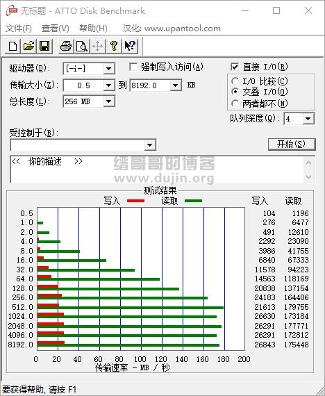 使用 ATTO Disk Benchmark 程序对 闪迪(SanDisk)CZ73酷铄 USB3.0 64GB U盘 进行测试的结果。