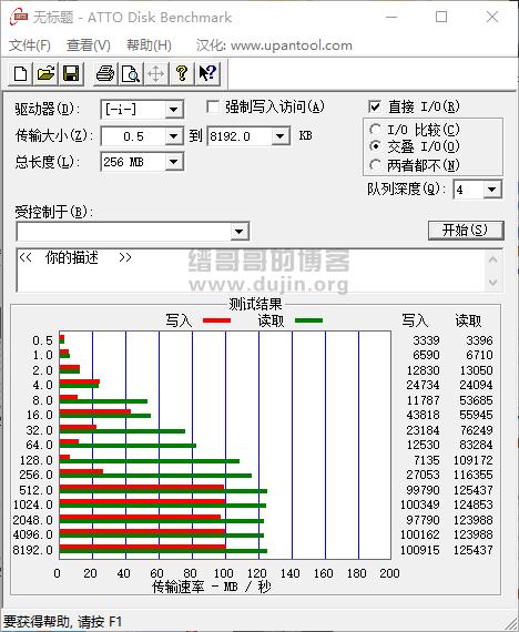 使用 ATTO Disk Benchmark 程序对 雷克沙S37 USB3.0 64G U盘 进行测试的结果。